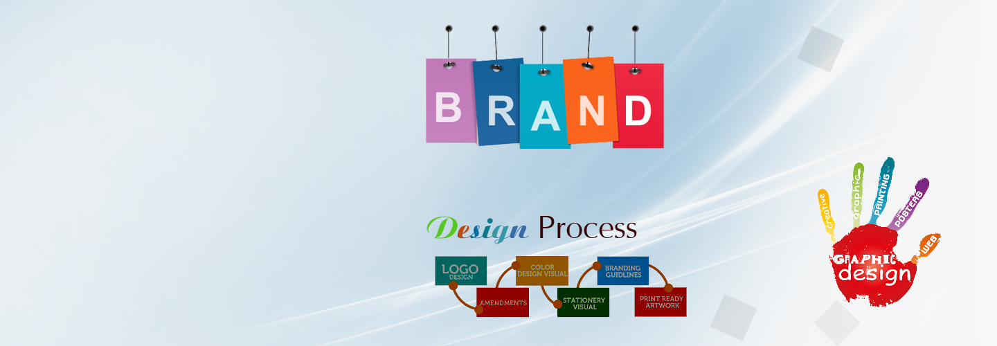 business branding solution